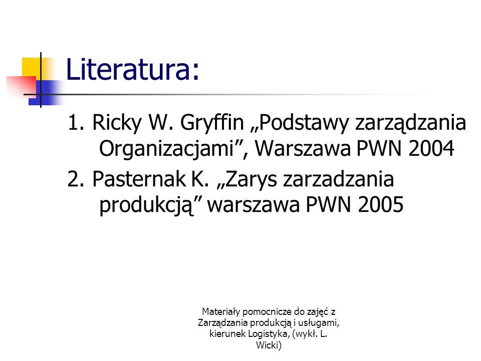 Materiały pomocnicze do zajęć z Zarządzania produkcją i usługami, kierunek Logistyka, (wykł. L. Wicki) Literatura: 1. Ricky W. Gryffin Podstawy zarząd