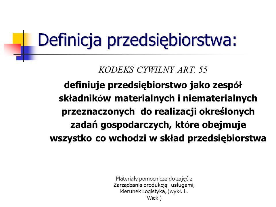 Materiały pomocnicze do zajęć z Zarządzania produkcją i usługami, kierunek Logistyka, (wykł. L. Wicki) Definicja przedsiębiorstwa: KODEKS CYWILNY ART.