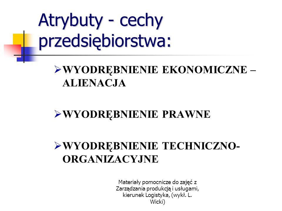 Materiały pomocnicze do zajęć z Zarządzania produkcją i usługami, kierunek Logistyka, (wykł. L. Wicki) Atrybuty - cechy przedsiębiorstwa: WYODRĘBNIENI