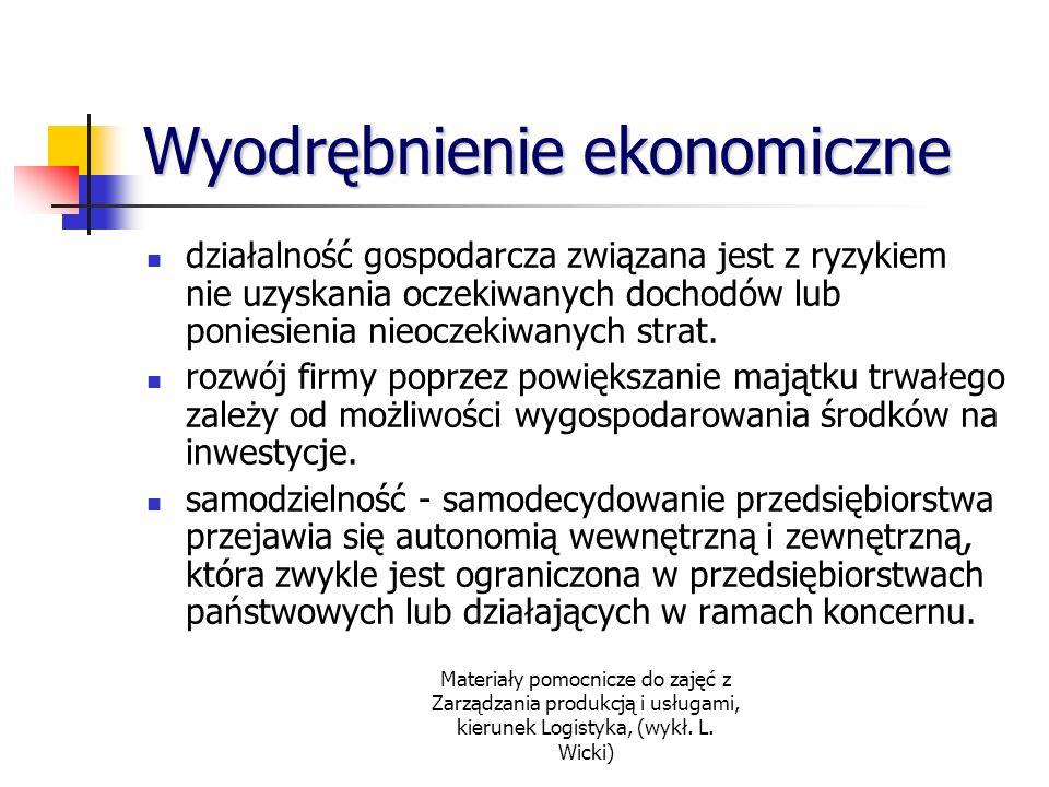 Materiały pomocnicze do zajęć z Zarządzania produkcją i usługami, kierunek Logistyka, (wykł. L. Wicki) Wyodrębnienie ekonomiczne działalność gospodarc
