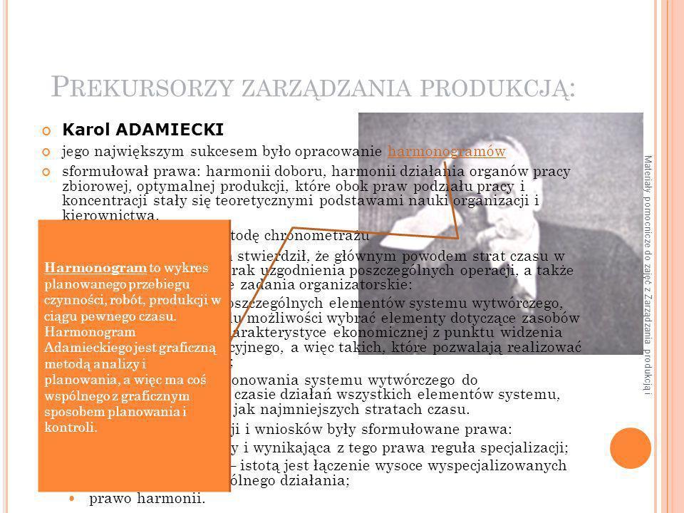 Materiały pomocnicze do zajęć z Zarządzania produkcją i usługami, kierunek Logistyka, (wykł. L. Wicki) P REKURSORZY ZARZĄDZANIA PRODUKCJĄ : Karol ADAM