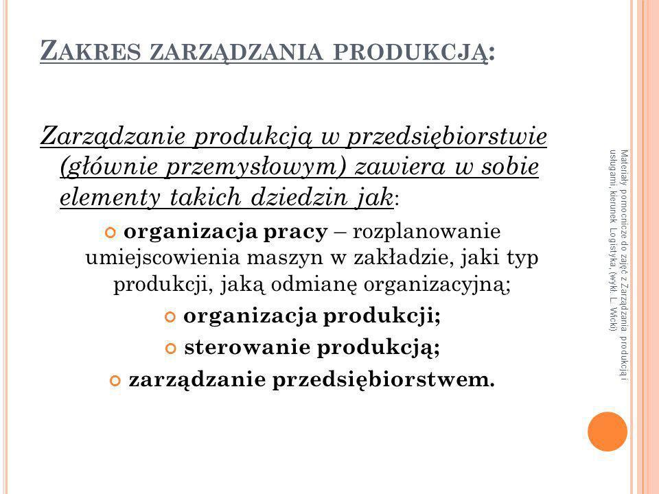 Materiały pomocnicze do zajęć z Zarządzania produkcją i usługami, kierunek Logistyka, (wykł. L. Wicki) Z AKRES ZARZĄDZANIA PRODUKCJĄ : Zarządzanie pro