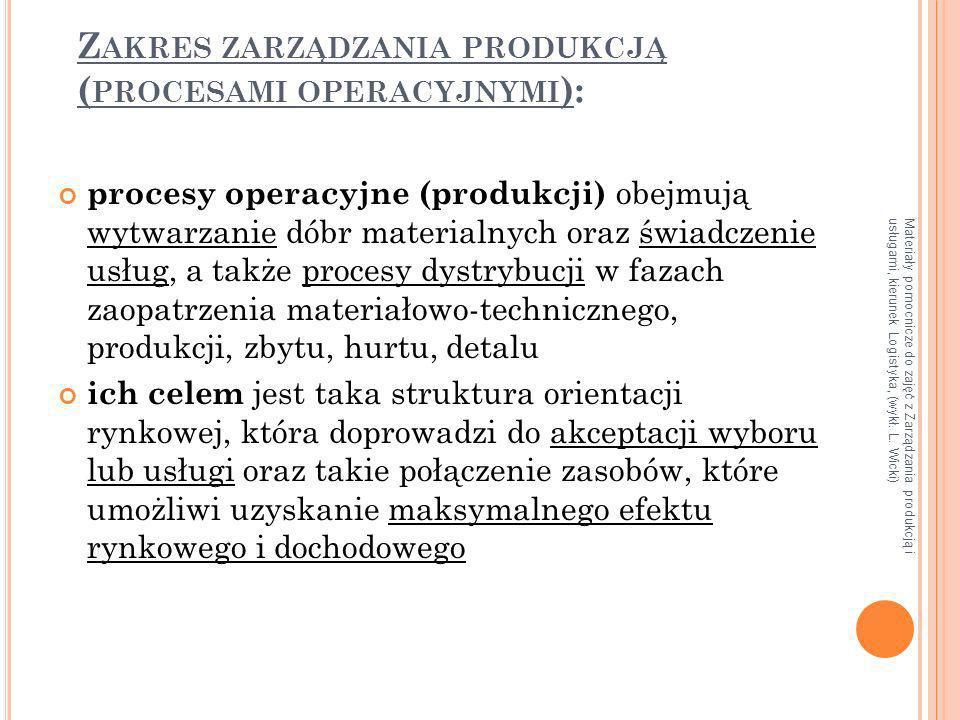Materiały pomocnicze do zajęć z Zarządzania produkcją i usługami, kierunek Logistyka, (wykł. L. Wicki) Z AKRES ZARZĄDZANIA PRODUKCJĄ ( PROCESAMI OPERA