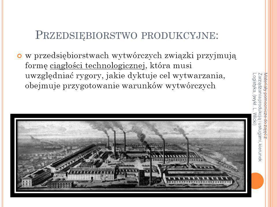 Materiały pomocnicze do zajęć z Zarządzania produkcją i usługami, kierunek Logistyka, (wykł. L. Wicki) P RZEDSIĘBIORSTWO PRODUKCYJNE : w przedsiębiors