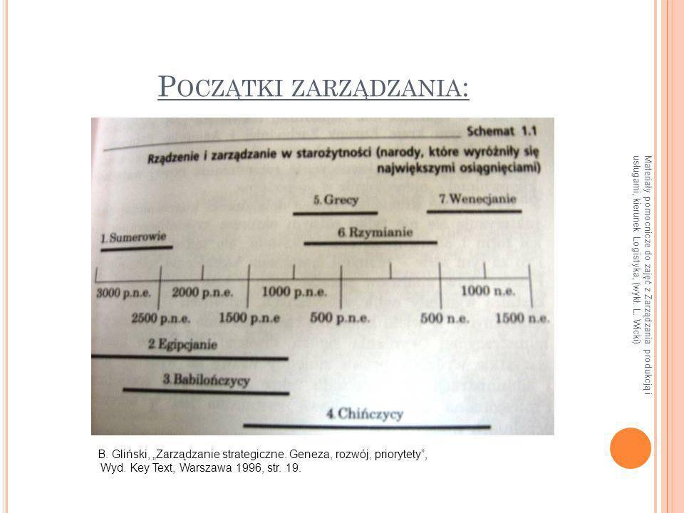 Materiały pomocnicze do zajęć z Zarządzania produkcją i usługami, kierunek Logistyka, (wykł. L. Wicki) P OCZĄTKI ZARZĄDZANIA : B. Gliński, Zarządzanie