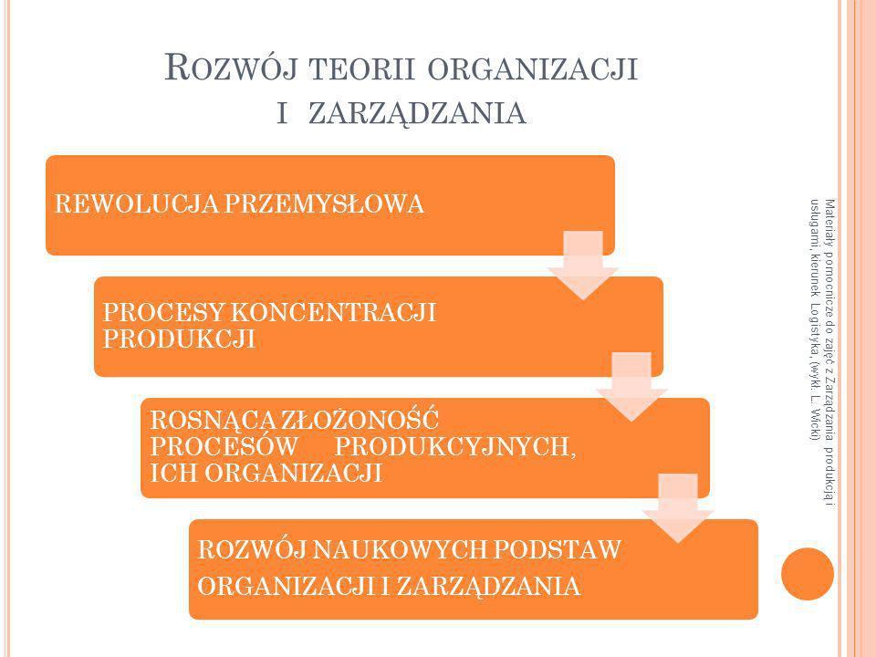 Materiały pomocnicze do zajęć z Zarządzania produkcją i usługami, kierunek Logistyka, (wykł. L. Wicki) R OZWÓJ TEORII ORGANIZACJI I ZARZĄDZANIA REWOLU