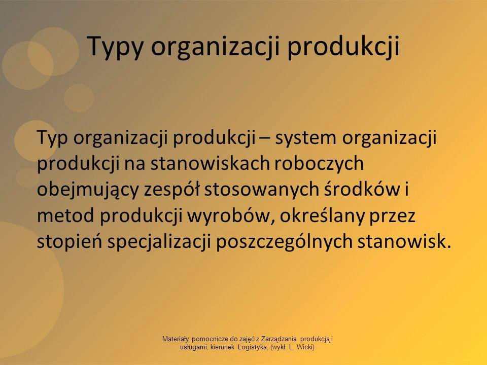 Materiały pomocnicze do zajęć z Zarządzania produkcją i usługami, kierunek Logistyka, (wykł. L. Wicki) Typy organizacji produkcji Typ organizacji prod