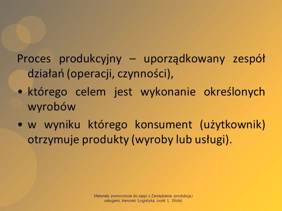 Materiały pomocnicze do zajęć z Zarządzania produkcją i usługami, kierunek Logistyka, (wykł. L. Wicki) Proces produkcyjny – uporządkowany zespół dział