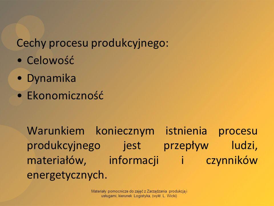 Materiały pomocnicze do zajęć z Zarządzania produkcją i usługami, kierunek Logistyka, (wykł. L. Wicki) Cechy procesu produkcyjnego: Celowość Dynamika