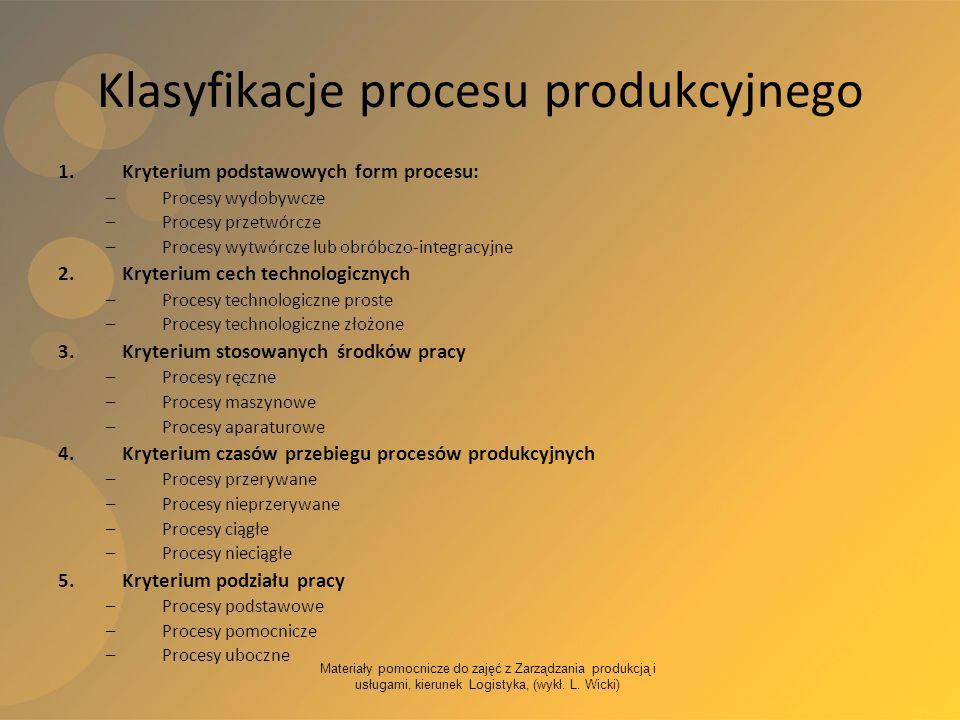 Materiały pomocnicze do zajęć z Zarządzania produkcją i usługami, kierunek Logistyka, (wykł. L. Wicki) Klasyfikacje procesu produkcyjnego 1.Kryterium