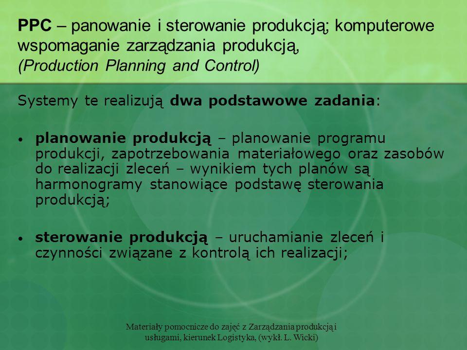 Materiały pomocnicze do zajęć z Zarządzania produkcją i usługami, kierunek Logistyka, (wykł. L. Wicki) PPC – panowanie i sterowanie produkcją; kompute