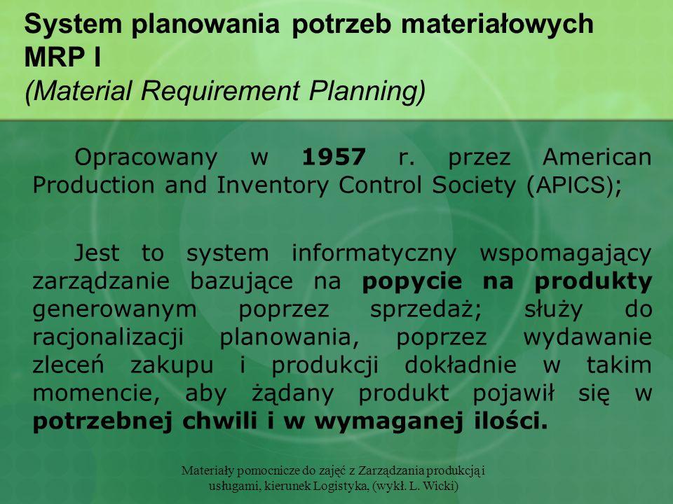 Materiały pomocnicze do zajęć z Zarządzania produkcją i usługami, kierunek Logistyka, (wykł. L. Wicki) System planowania potrzeb materiałowych MRP I (