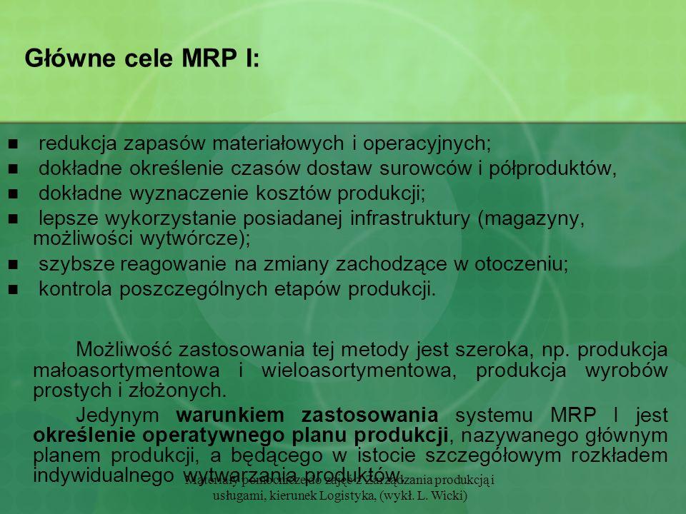 Materiały pomocnicze do zajęć z Zarządzania produkcją i usługami, kierunek Logistyka, (wykł. L. Wicki) Główne cele MRP I: redukcja zapasów materiałowy