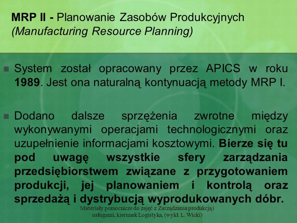 Materiały pomocnicze do zajęć z Zarządzania produkcją i usługami, kierunek Logistyka, (wykł. L. Wicki) MRP II - Planowanie Zasobów Produkcyjnych (Manu