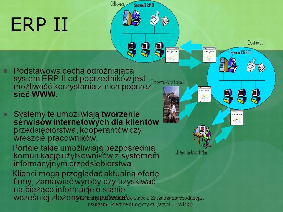 Materiały pomocnicze do zajęć z Zarządzania produkcją i usługami, kierunek Logistyka, (wykł. L. Wicki) ERP II Podstawową cechą odróżniającą system ERP