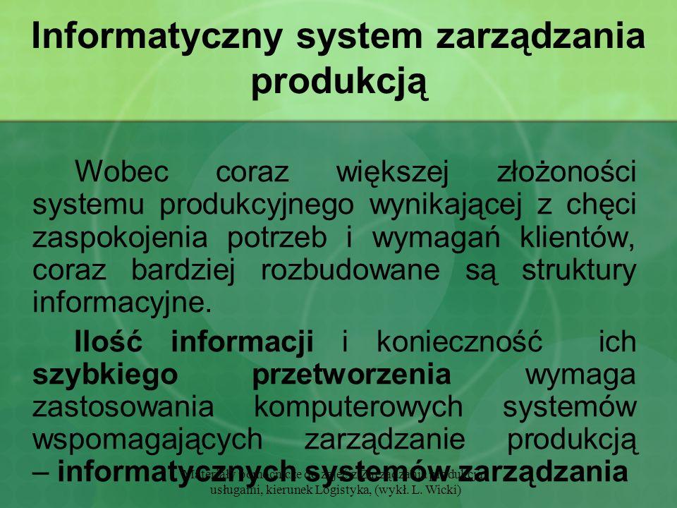 Materiały pomocnicze do zajęć z Zarządzania produkcją i usługami, kierunek Logistyka, (wykł. L. Wicki) Informatyczny system zarządzania produkcją Wobe