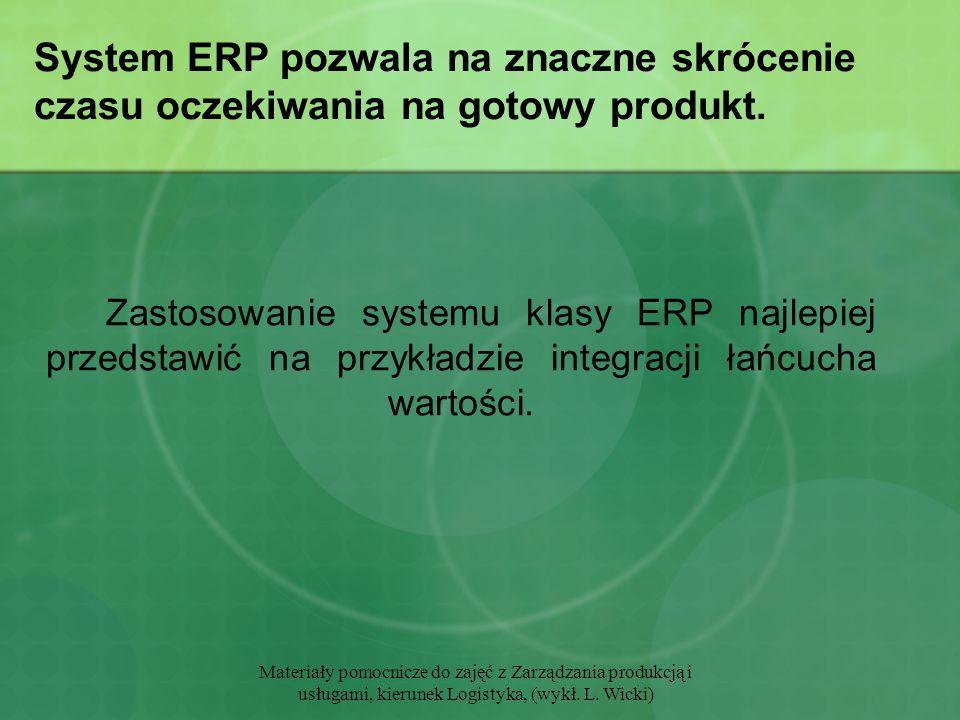 Materiały pomocnicze do zajęć z Zarządzania produkcją i usługami, kierunek Logistyka, (wykł. L. Wicki) System ERP pozwala na znaczne skrócenie czasu o