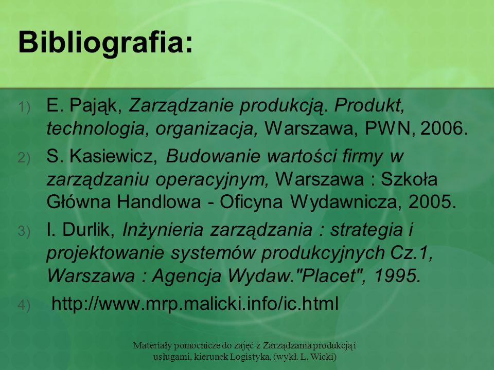 Materiały pomocnicze do zajęć z Zarządzania produkcją i usługami, kierunek Logistyka, (wykł. L. Wicki) Bibliografia: 1) E. Pająk, Zarządzanie produkcj