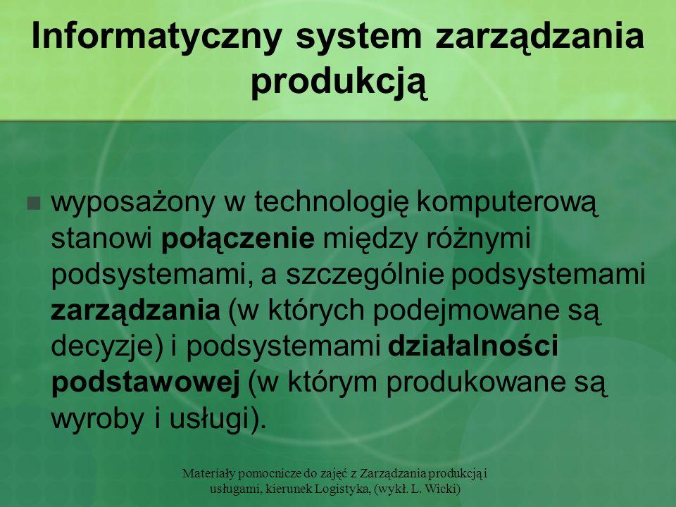 Materiały pomocnicze do zajęć z Zarządzania produkcją i usługami, kierunek Logistyka, (wykł. L. Wicki) Informatyczny system zarządzania produkcją wypo