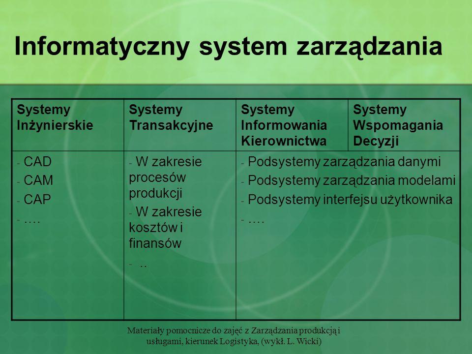 Materiały pomocnicze do zajęć z Zarządzania produkcją i usługami, kierunek Logistyka, (wykł. L. Wicki) Informatyczny system zarządzania Systemy Inżyni