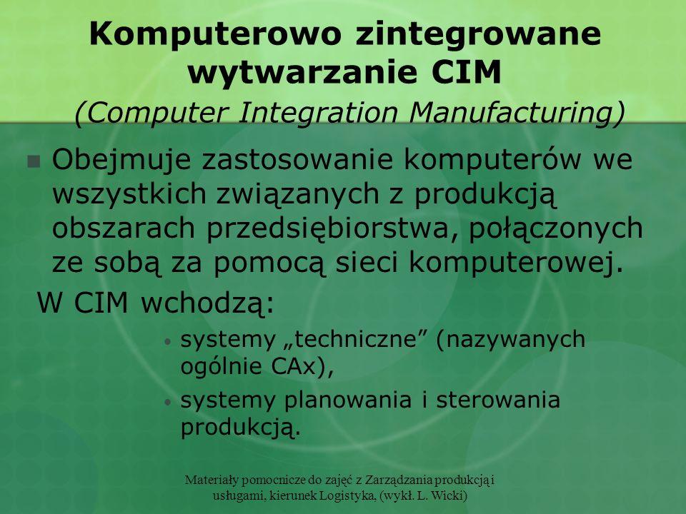 Materiały pomocnicze do zajęć z Zarządzania produkcją i usługami, kierunek Logistyka, (wykł. L. Wicki) Komputerowo zintegrowane wytwarzanie CIM (Compu