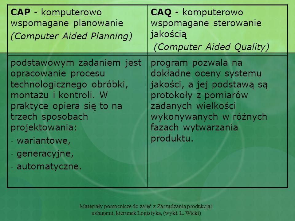 Materiały pomocnicze do zajęć z Zarządzania produkcją i usługami, kierunek Logistyka, (wykł. L. Wicki) CAP - komputerowo wspomagane planowanie (Comput