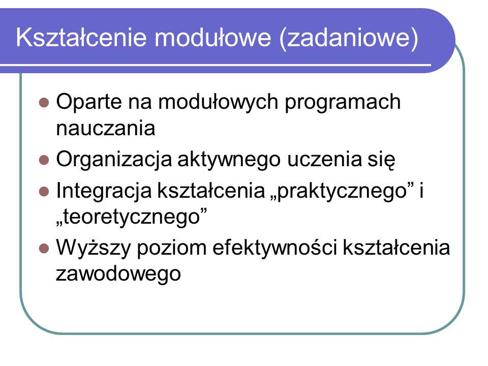 Kształcenie modułowe (zadaniowe) Oparte na modułowych programach nauczania Organizacja aktywnego uczenia się Integracja kształcenia praktycznego i teo