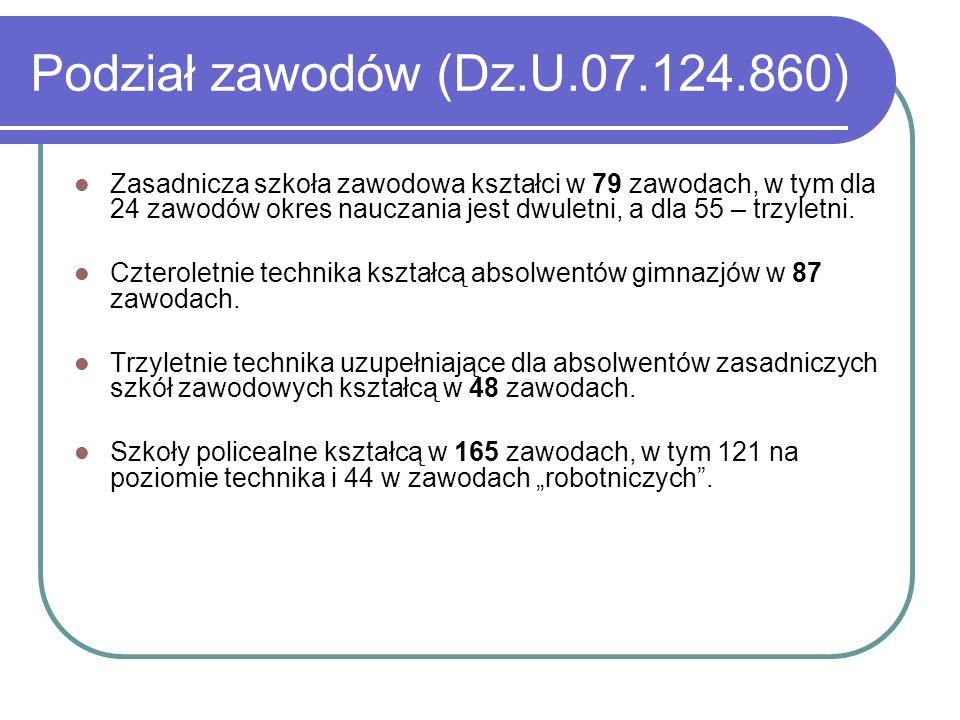 Podział zawodów (Dz.U.07.124.860) Zasadnicza szkoła zawodowa kształci w 79 zawodach, w tym dla 24 zawodów okres nauczania jest dwuletni, a dla 55 – tr