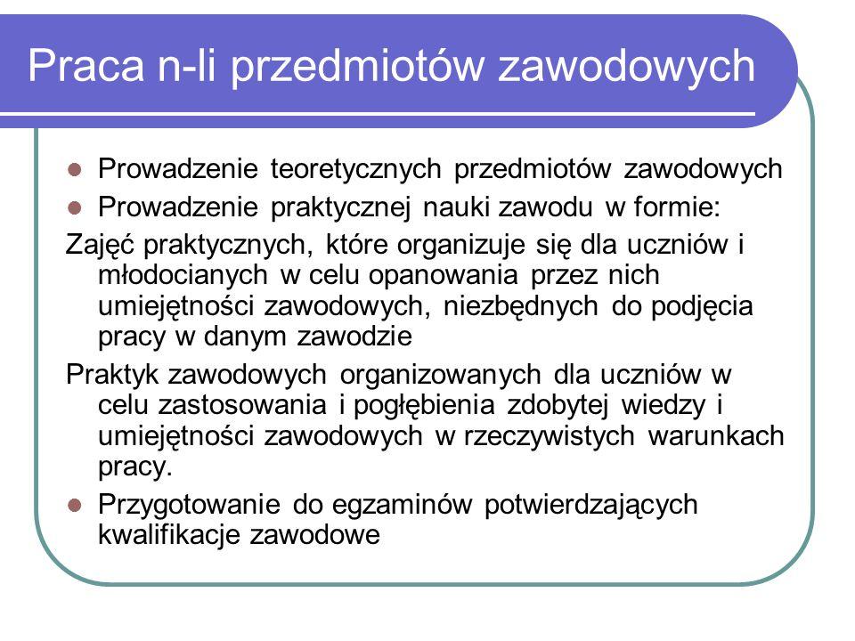 Praca n-li przedmiotów zawodowych Prowadzenie teoretycznych przedmiotów zawodowych Prowadzenie praktycznej nauki zawodu w formie: Zajęć praktycznych,