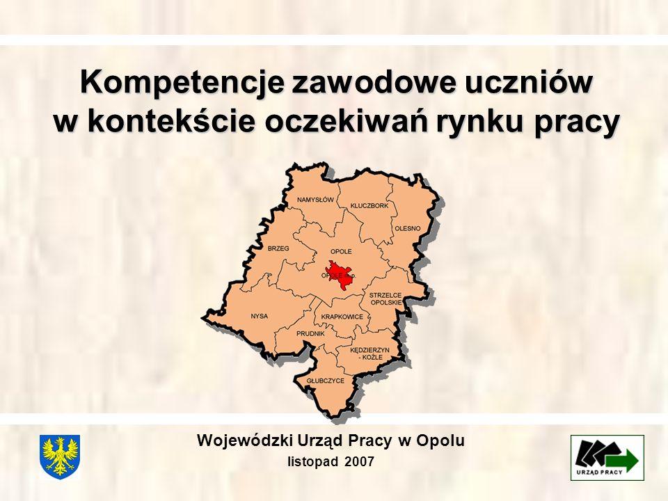 SZKOŁY PONADGIMNAZJALNE - wybory absolwentów gimnazjów Typy szkół wybierane przez absolwentów gimnazjów 84% uczniów w województwie kształci się w szkołach umożliwiających zdobycie wykształcenia średniego 49% uczniów w województwie kształci się w szkołach zawodowych (zasadniczych i technikach): więcej niż w Polsce w latach 2002-2007 wzrosła przede wszystkim popularność techników Źródło: Departament Edukacji i Rynku Pracy, UMWO
