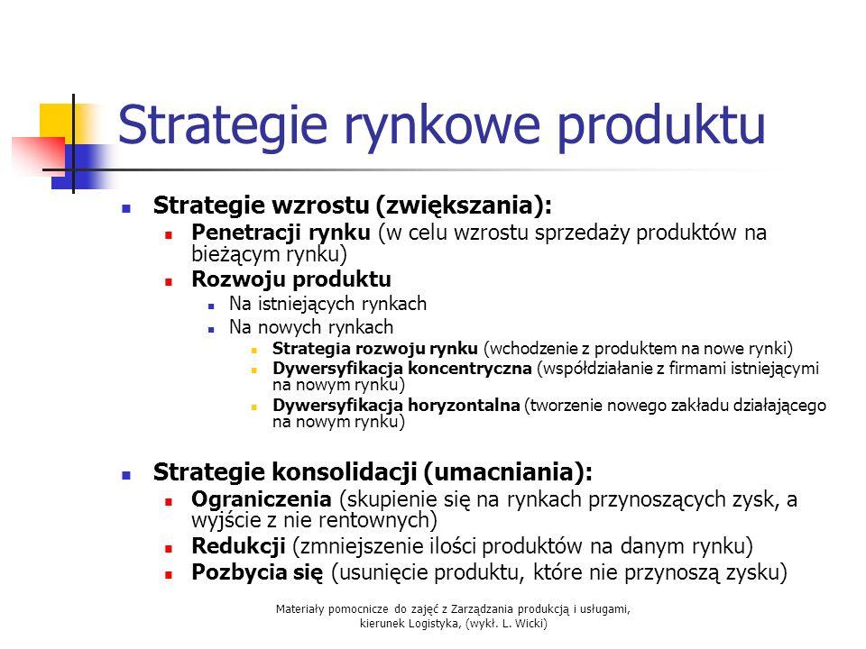 Materiały pomocnicze do zajęć z Zarządzania produkcją i usługami, kierunek Logistyka, (wykł. L. Wicki) Strategie rynkowe produktu Strategie wzrostu (z