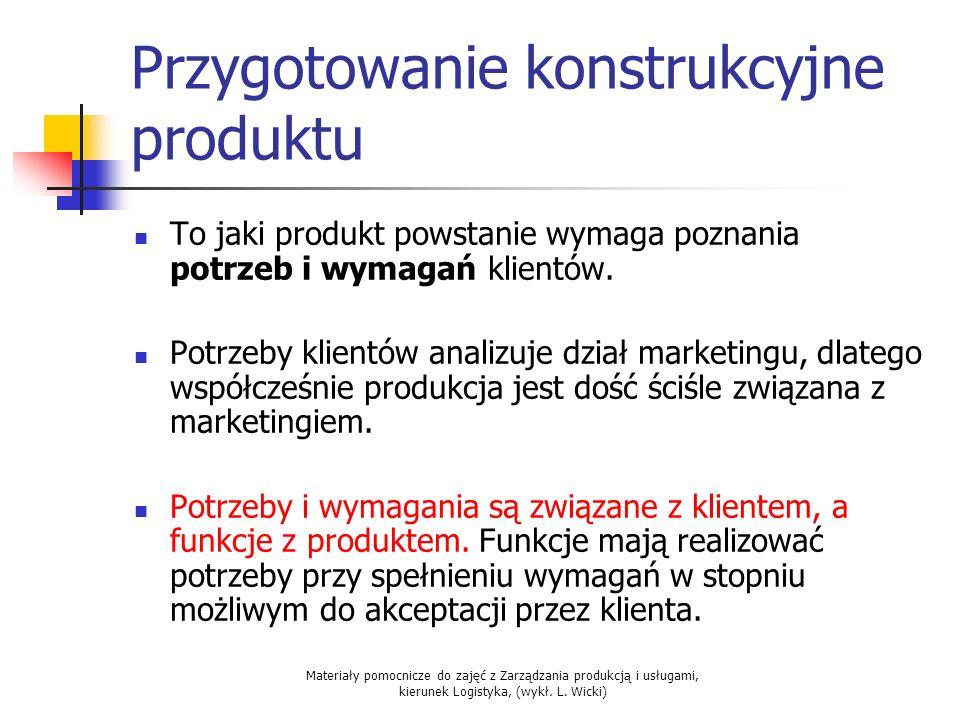 Materiały pomocnicze do zajęć z Zarządzania produkcją i usługami, kierunek Logistyka, (wykł. L. Wicki) Przygotowanie konstrukcyjne produktu To jaki pr
