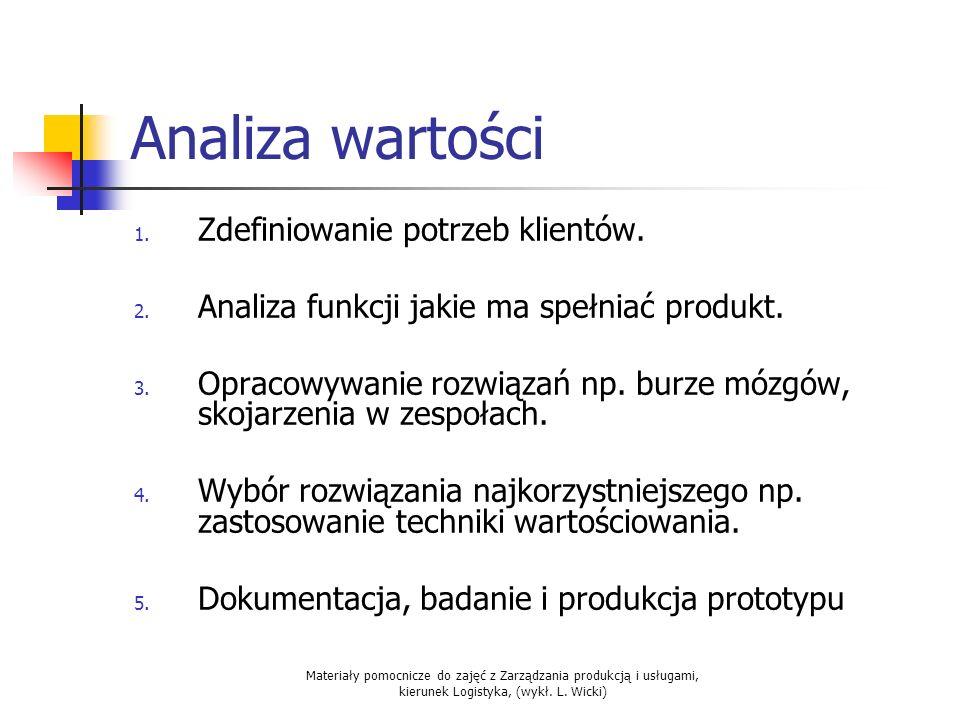 Materiały pomocnicze do zajęć z Zarządzania produkcją i usługami, kierunek Logistyka, (wykł. L. Wicki) Analiza wartości 1. Zdefiniowanie potrzeb klien