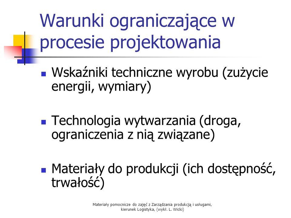 Materiały pomocnicze do zajęć z Zarządzania produkcją i usługami, kierunek Logistyka, (wykł. L. Wicki) Warunki ograniczające w procesie projektowania