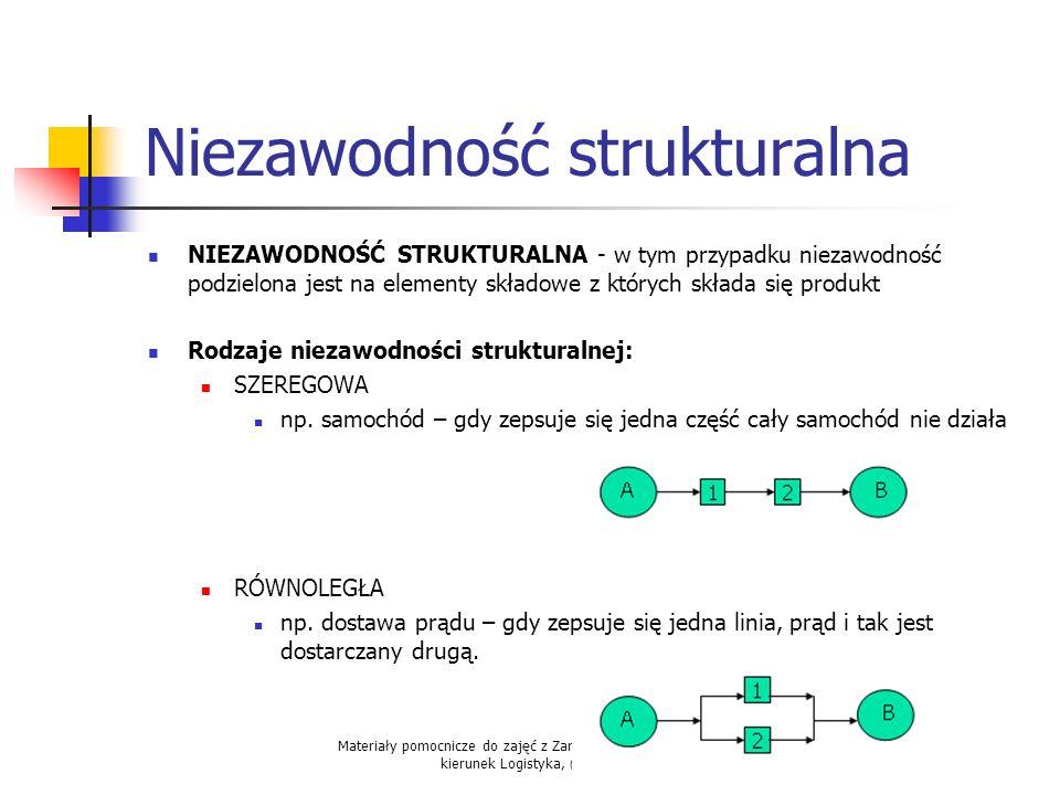 Materiały pomocnicze do zajęć z Zarządzania produkcją i usługami, kierunek Logistyka, (wykł. L. Wicki) Niezawodność strukturalna NIEZAWODNOŚĆ STRUKTUR