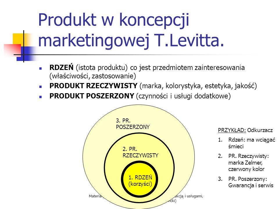 Materiały pomocnicze do zajęć z Zarządzania produkcją i usługami, kierunek Logistyka, (wykł. L. Wicki) Produkt w koncepcji marketingowej T.Levitta. RD