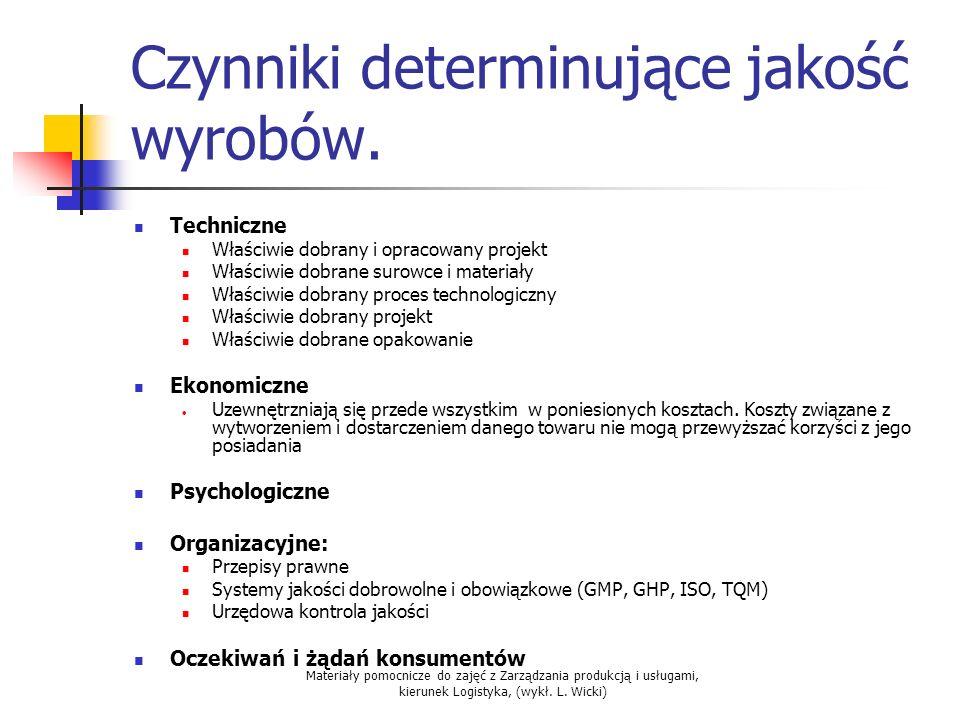 Materiały pomocnicze do zajęć z Zarządzania produkcją i usługami, kierunek Logistyka, (wykł. L. Wicki) Czynniki determinujące jakość wyrobów. Technicz