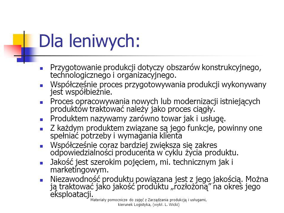 Materiały pomocnicze do zajęć z Zarządzania produkcją i usługami, kierunek Logistyka, (wykł. L. Wicki) Dla leniwych: Przygotowanie produkcji dotyczy o