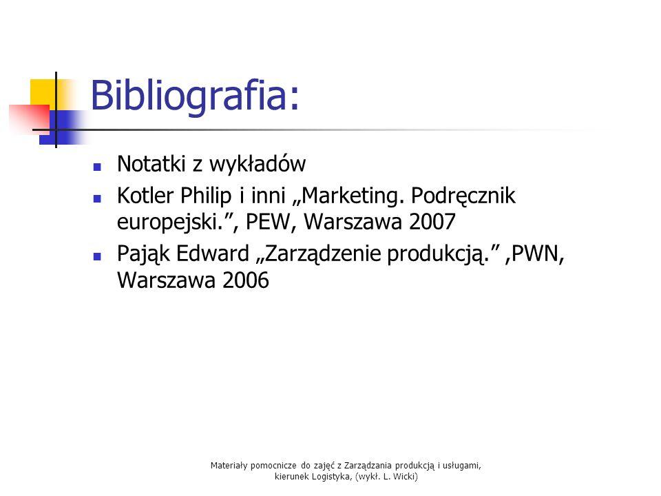 Materiały pomocnicze do zajęć z Zarządzania produkcją i usługami, kierunek Logistyka, (wykł. L. Wicki) Bibliografia: Notatki z wykładów Kotler Philip