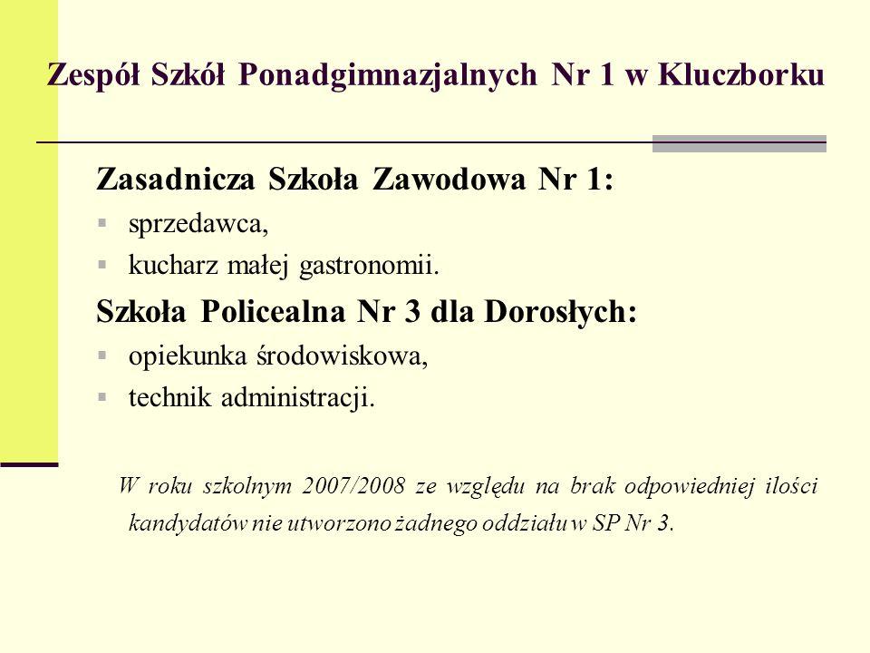 Zespół Szkół Ponadgimnazjalnych Nr 1 w Kluczborku Zasadnicza Szkoła Zawodowa Nr 1: sprzedawca, kucharz małej gastronomii. Szkoła Policealna Nr 3 dla D