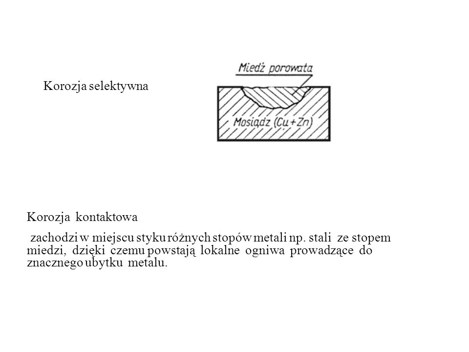 Korozja selektywna Korozja kontaktowa zachodzi w miejscu styku różnych stopów metali np.
