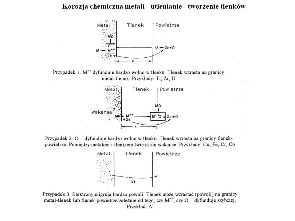 Korozja chemiczna metali - utlenianie - tworzenie tlenków
