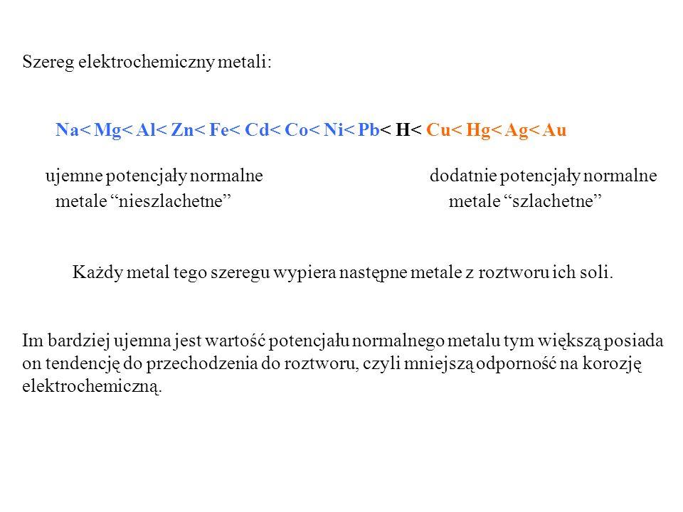 Szereg elektrochemiczny metali: Na< Mg< Al< Zn< Fe< Cd< Co< Ni< Pb< H< Cu< Hg< Ag< Au ujemne potencjały normalne dodatnie potencjały normalne metale nieszlachetne metale szlachetne Każdy metal tego szeregu wypiera następne metale z roztworu ich soli.