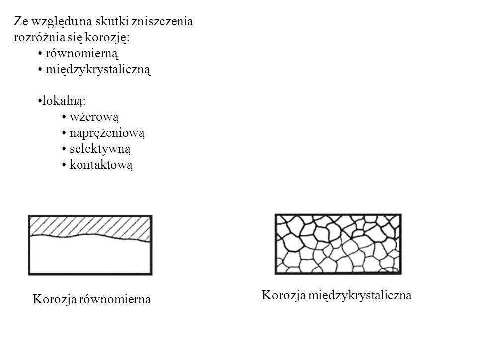 Ze względu na skutki zniszczenia rozróżnia się korozję: równomierną międzykrystaliczną lokalną: wżerową naprężeniową selektywną kontaktową Korozja równomierna Korozja międzykrystaliczna