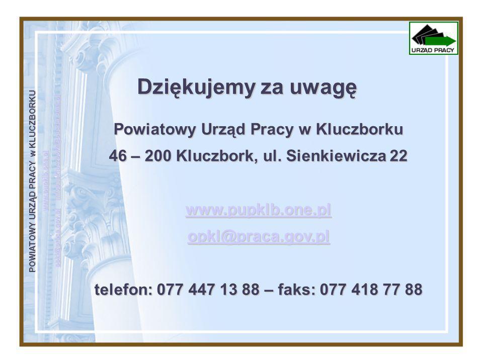 POWIATOWY URZĄD PRACY w KLUCZBORKU www.pupklb.one.pl opkl@praca.gov.plopkl@praca.gov.pl infopupkluczbork@poczta.onet.pl infopupkluczbork@poczta.onet.pl opkl@praca.gov.plinfopupkluczbork@poczta.onet.pl Dziękujemy za uwagę Powiatowy Urząd Pracy w Kluczborku 46 – 200 Kluczbork, ul.