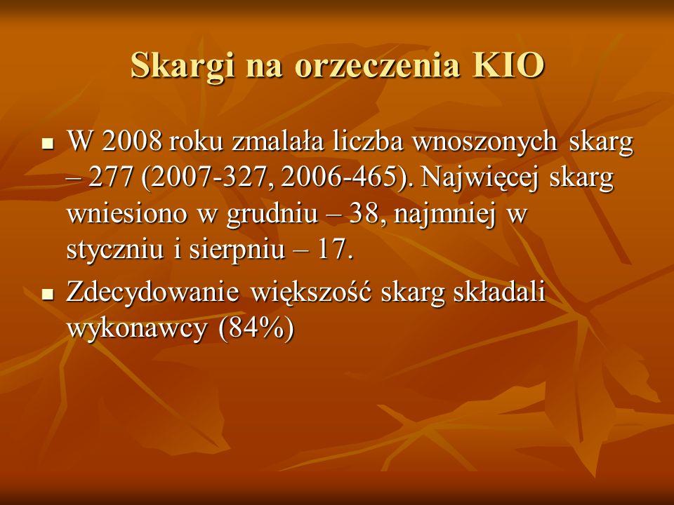 Skargi na orzeczenia KIO W 2008 roku zmalała liczba wnoszonych skarg – 277 (2007-327, 2006-465).