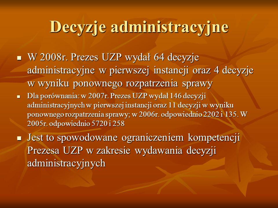 Decyzje administracyjne W 2008r.