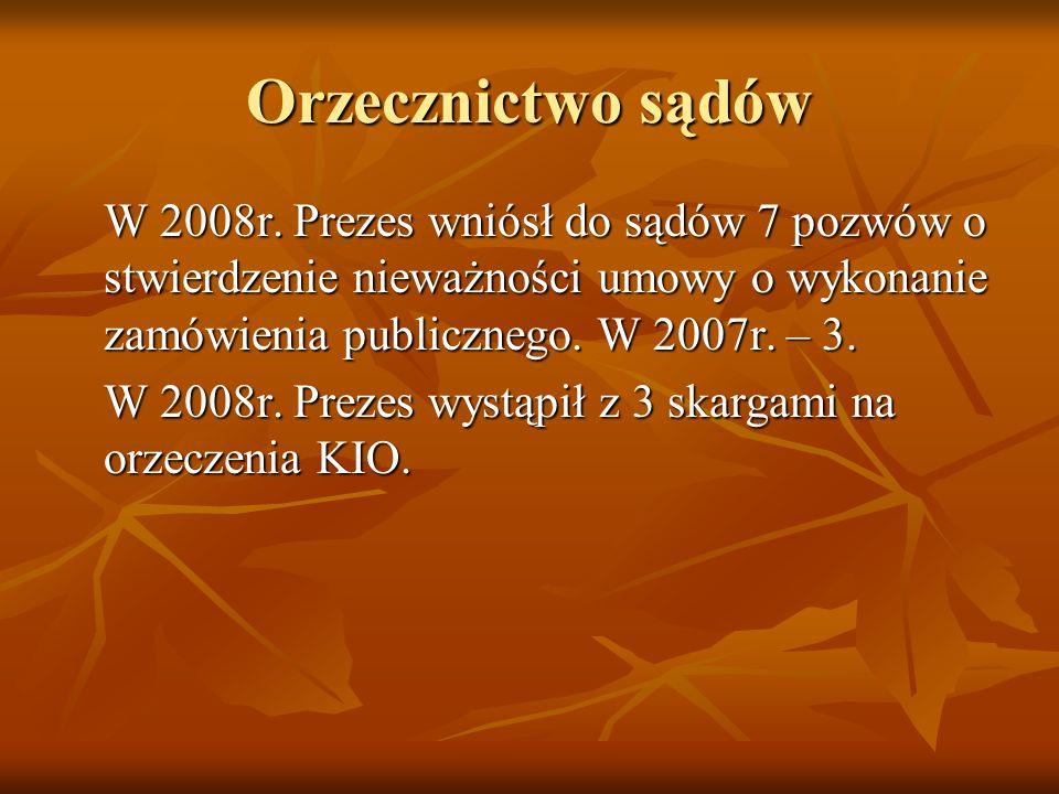 Orzecznictwo sądów W 2008r.