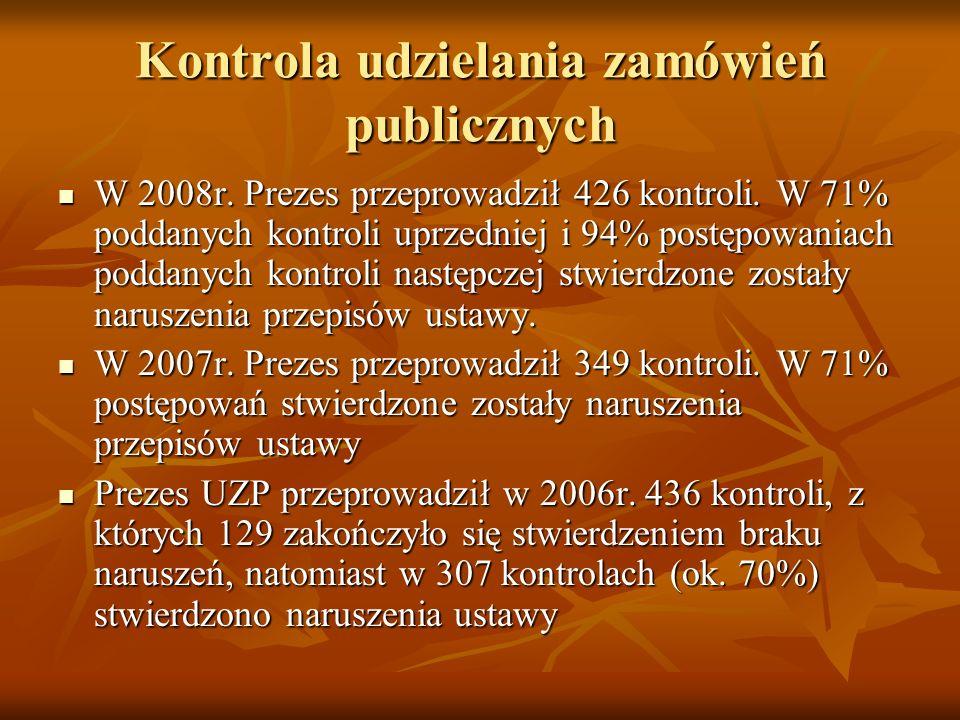Kontrola udzielania zamówień publicznych W 2008r. Prezes przeprowadził 426 kontroli.
