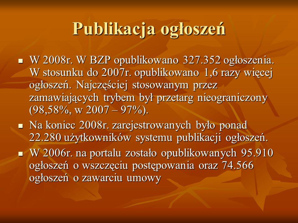 Publikacja ogłoszeń W 2008r. W BZP opublikowano 327.352 ogłoszenia.